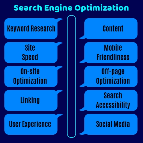 Search Engine Optimization Company or SEO Company or SEO Agency or Search Engine Optimization Agency